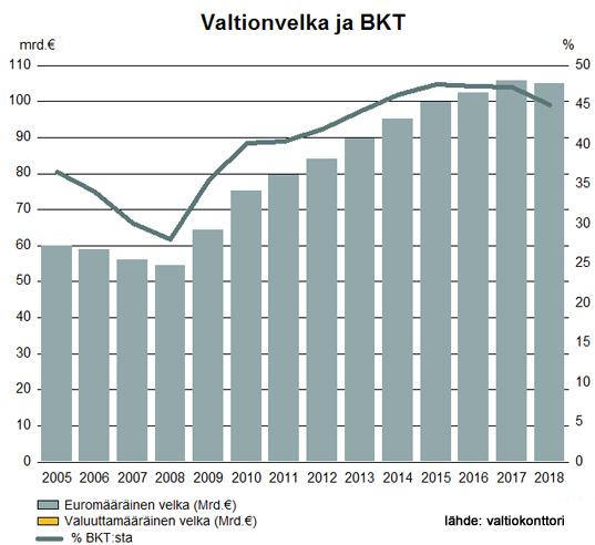 pakolaisten määrä suomessa 2013